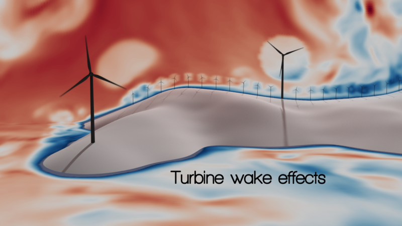 Wind park wake effect CFD simulation.